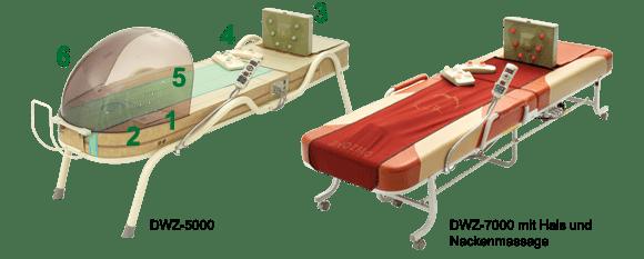 Funktion der Massageliegen für Rückenmassagen